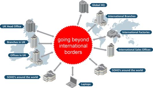 KDDI_Global_IP-VPN1